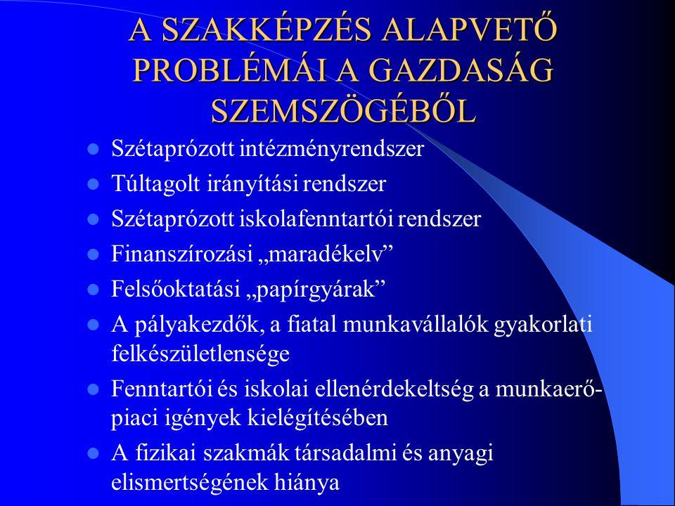 """A SZAKKÉPZÉS ALAPVETŐ PROBLÉMÁI A GAZDASÁG SZEMSZÖGÉBŐL Szétaprózott intézményrendszer Túltagolt irányítási rendszer Szétaprózott iskolafenntartói rendszer Finanszírozási """"maradékelv Felsőoktatási """"papírgyárak A pályakezdők, a fiatal munkavállalók gyakorlati felkészületlensége Fenntartói és iskolai ellenérdekeltség a munkaerő- piaci igények kielégítésében A fizikai szakmák társadalmi és anyagi elismertségének hiánya"""
