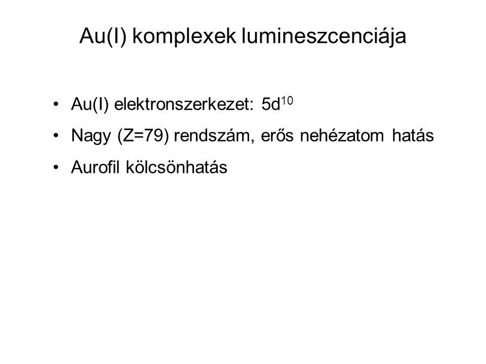 Au(I) komplexek lumineszcenciája Au(I) elektronszerkezet: 5d 10 Nagy (Z=79) rendszám, erős nehézatom hatás Aurofil kölcsönhatás