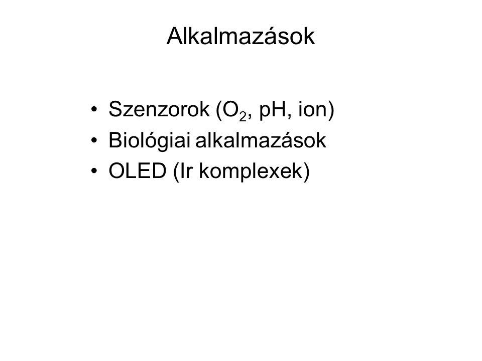 Alkalmazások Szenzorok (O 2, pH, ion) Biológiai alkalmazások OLED (Ir komplexek)