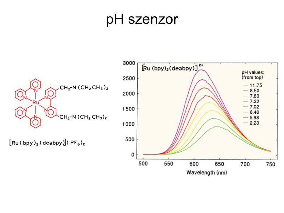 pH szenzor