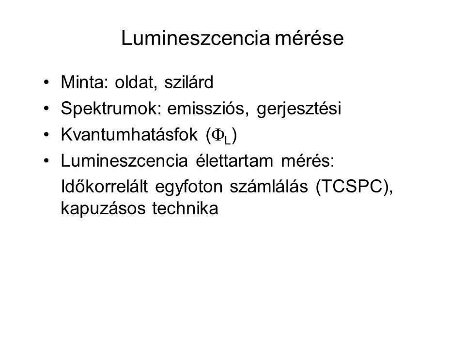 Lumineszcencia mérése Minta: oldat, szilárd Spektrumok: emissziós, gerjesztési Kvantumhatásfok (  L ) Lumineszcencia élettartam mérés: Időkorrelált e