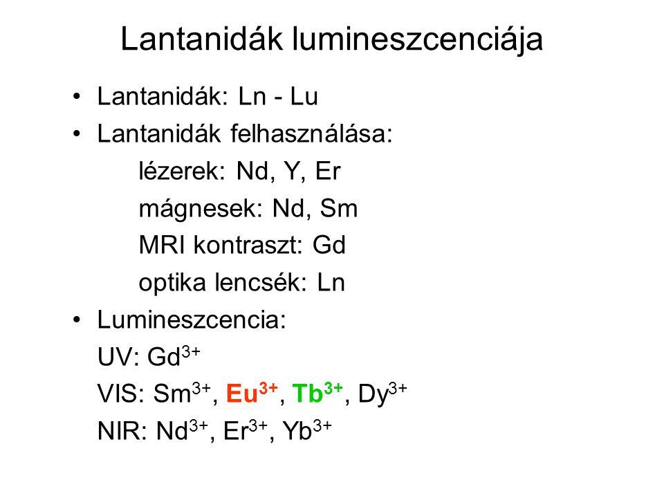 Lantanidák lumineszcenciája Lantanidák: Ln - Lu Lantanidák felhasználása: lézerek: Nd, Y, Er mágnesek: Nd, Sm MRI kontraszt: Gd optika lencsék: Ln Lum