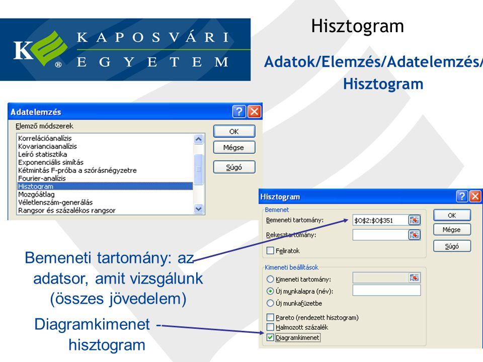 Hisztogram Adatok/Elemzés/Adatelemzés/ Hisztogram Bemeneti tartomány: az adatsor, amit vizsgálunk (összes jövedelem) Diagramkimenet - hisztogram