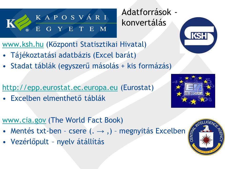 Adatforrások - konvertálás www.ksh.huwww.ksh.hu (Központi Statisztikai Hivatal) Tájékoztatási adatbázis (Excel barát) Stadat táblák (egyszerű másolás
