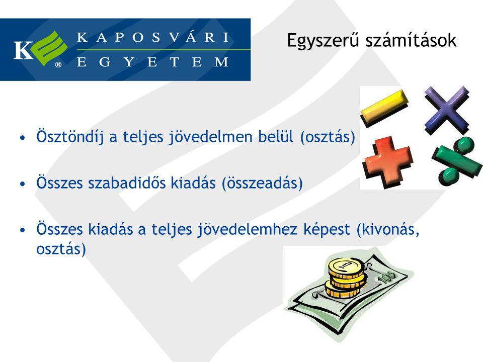 Egyszerű számítások Ösztöndíj a teljes jövedelmen belül (osztás) Összes szabadidős kiadás (összeadás) Összes kiadás a teljes jövedelemhez képest (kivo