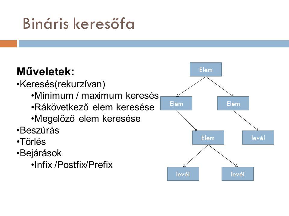 Bináris keresőfa Elem levél Elem levél Műveletek: Keresés(rekurzívan) Minimum / maximum keresés Rákövetkező elem keresése Megelőző elem keresése Beszú