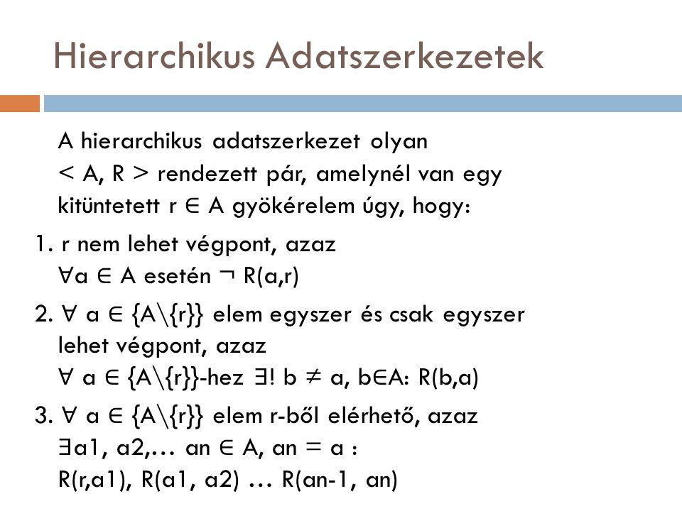 Hierarchikus Adatszerkezetek A hierarchikus adatszerkezet olyan rendezett pár, amelynél van egy kitüntetett r ∈ A gyökérelem úgy, hogy: 1. r nem lehet