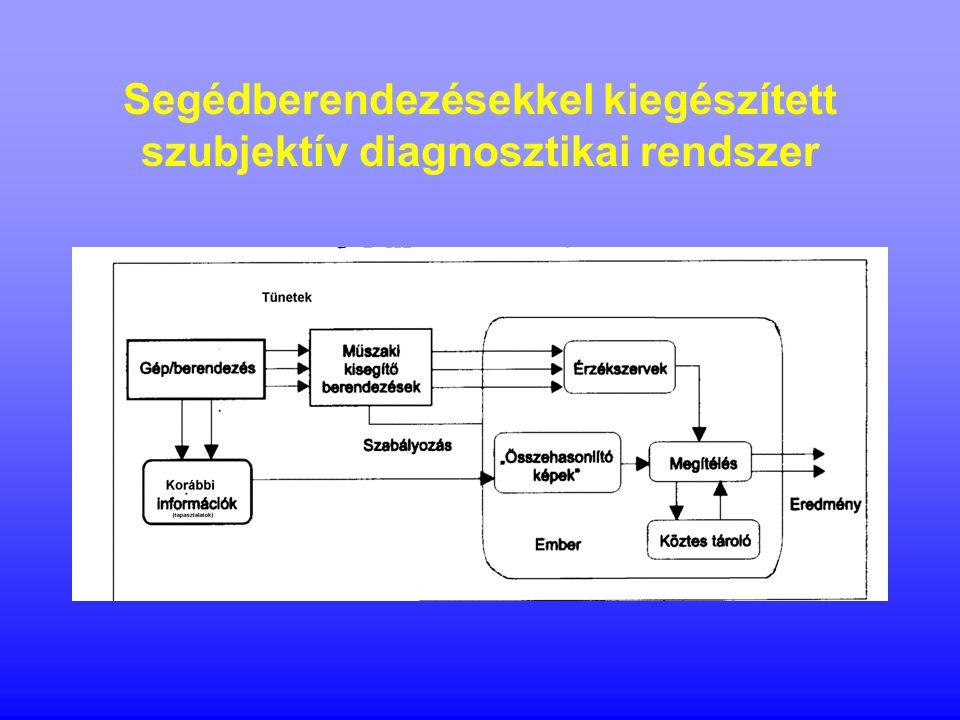 Segédberendezésekkel kiegészített szubjektív diagnosztikai rendszer