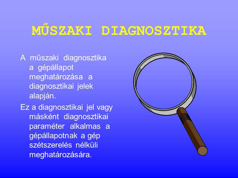MŰSZAKI DIAGNOSZTIKA A műszaki diagnosztika a gépállapot meghatározása a diagnosztikai jelek alapján. Ez a diagnosztikai jel vagy másként diagnosztika