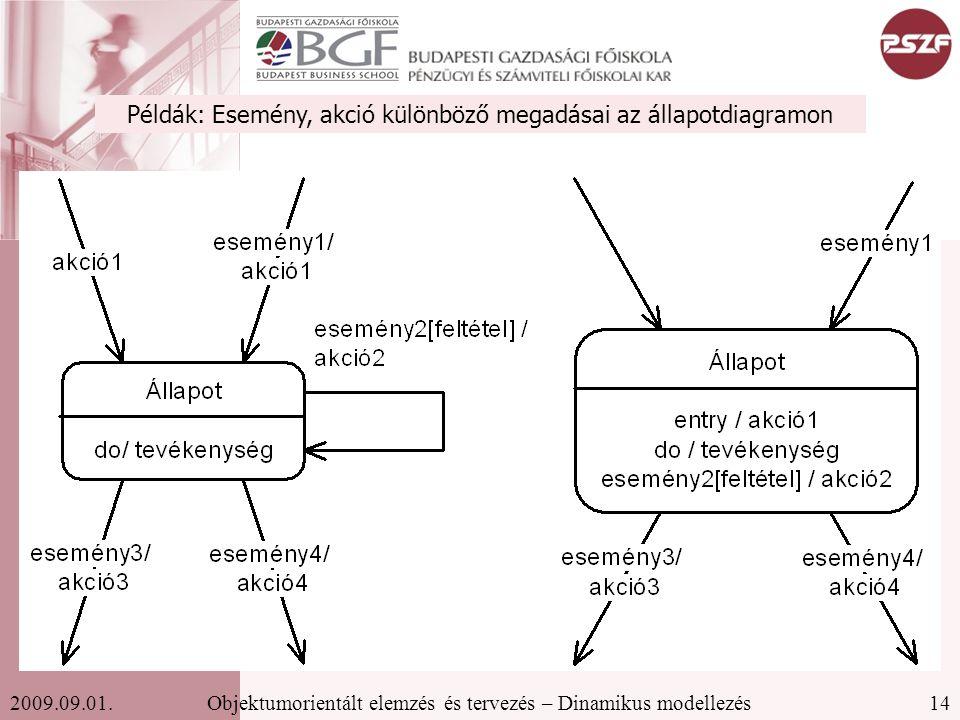 14Objektumorientált elemzés és tervezés – Dinamikus modellezés2009.09.01.