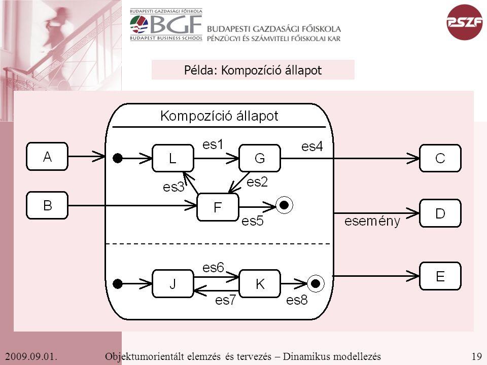 19Objektumorientált elemzés és tervezés – Dinamikus modellezés2009.09.01. Példa: Kompozíció állapot