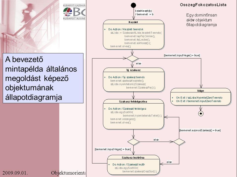 22Objektumorientált elemzés és tervezés – Dinamikus modellezés2009.09.01.