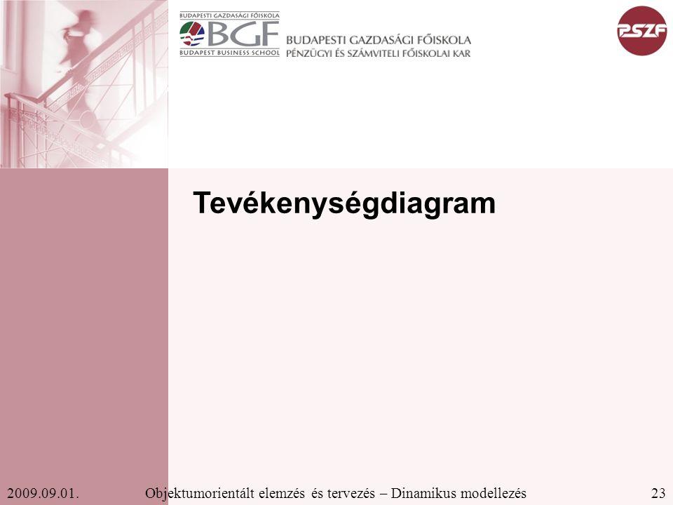 23Objektumorientált elemzés és tervezés – Dinamikus modellezés2009.09.01. Tevékenységdiagram