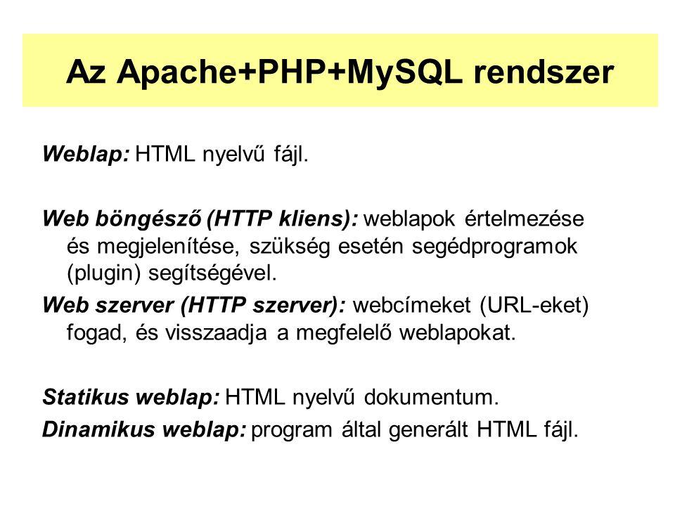 Weblap: HTML nyelvű fájl. Web böngésző (HTTP kliens): weblapok értelmezése és megjelenítése, szükség esetén segédprogramok (plugin) segítségével. Web