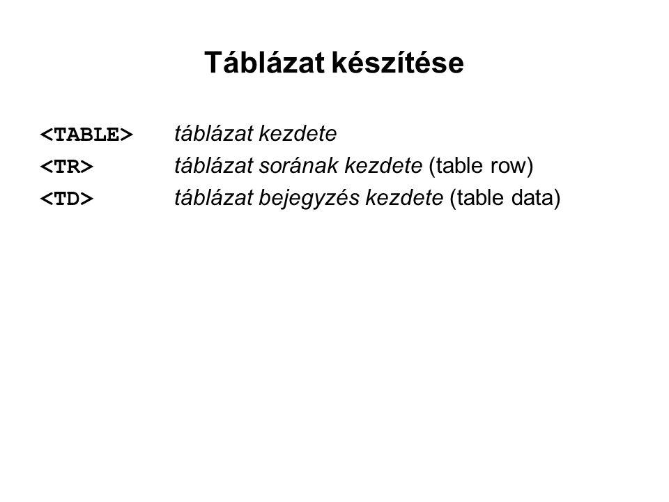 Táblázat készítése táblázat kezdete táblázat sorának kezdete (table row) táblázat bejegyzés kezdete (table data)