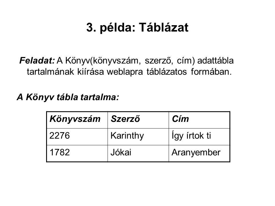 3. példa: Táblázat Feladat: A Könyv(könyvszám, szerző, cím) adattábla tartalmának kiírása weblapra táblázatos formában. A Könyv tábla tartalma: Könyvs