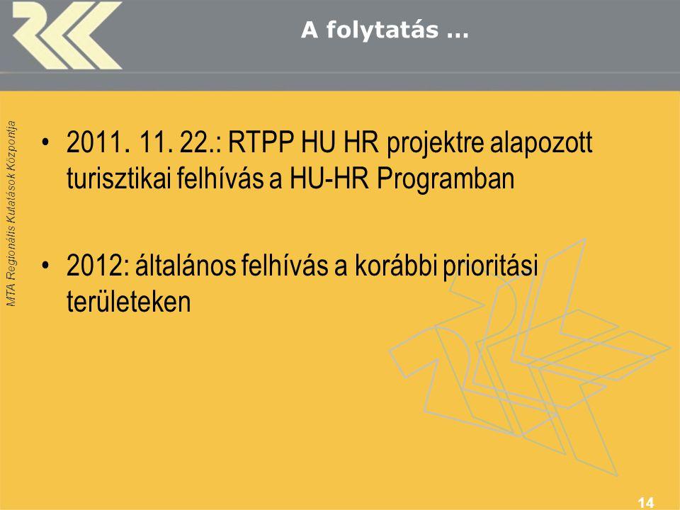 MTA Regionális Kutatások Központja A folytatás … 2011. 11. 22.: RTPP HU HR projektre alapozott turisztikai felhívás a HU-HR Programban 2012: általános