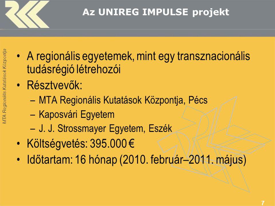 MTA Regionális Kutatások Központja Az UNIREG IMPULSE projekt A regionális egyetemek, mint egy transznacionális tudásrégió létrehozói Résztvevők: –MTA