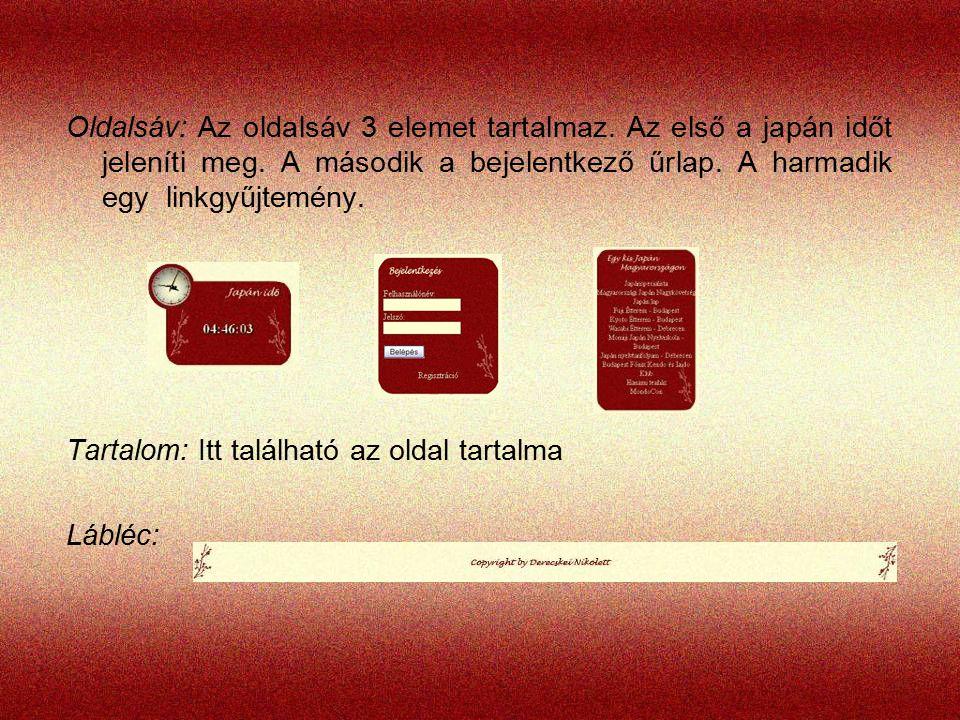 Oldalsáv: Az oldalsáv 3 elemet tartalmaz. Az első a japán időt jeleníti meg. A második a bejelentkező űrlap. A harmadik egy linkgyűjtemény. Tartalom: