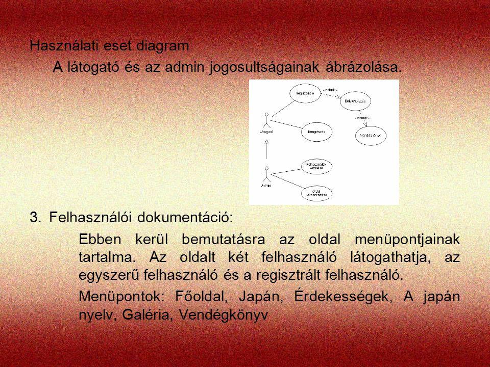 Használati eset diagram A látogató és az admin jogosultságainak ábrázolása. 3.Felhasználói dokumentáció: Ebben kerül bemutatásra az oldal menüpontjain