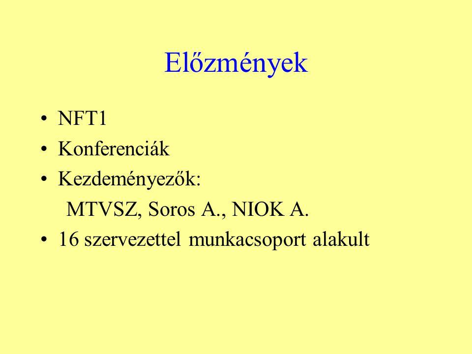 Előzmények NFT1 Konferenciák Kezdeményezők: MTVSZ, Soros A., NIOK A.