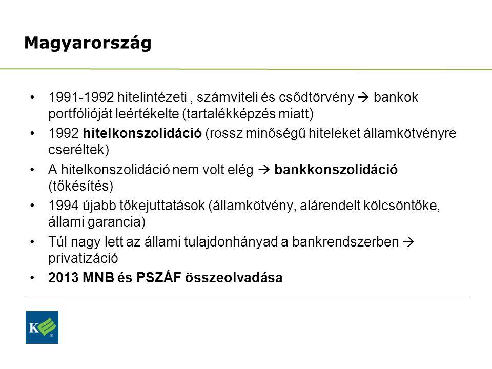 Magyarország 1991-1992 hitelintézeti, számviteli és csődtörvény  bankok portfólióját leértékelte (tartalékképzés miatt) 1992 hitelkonszolidáció (rossz minőségű hiteleket államkötvényre cseréltek) A hitelkonszolidáció nem volt elég  bankkonszolidáció (tőkésítés) 1994 újabb tőkejuttatások (államkötvény, alárendelt kölcsöntőke, állami garancia) Túl nagy lett az állami tulajdonhányad a bankrendszerben  privatizáció 2013 MNB és PSZÁF összeolvadása