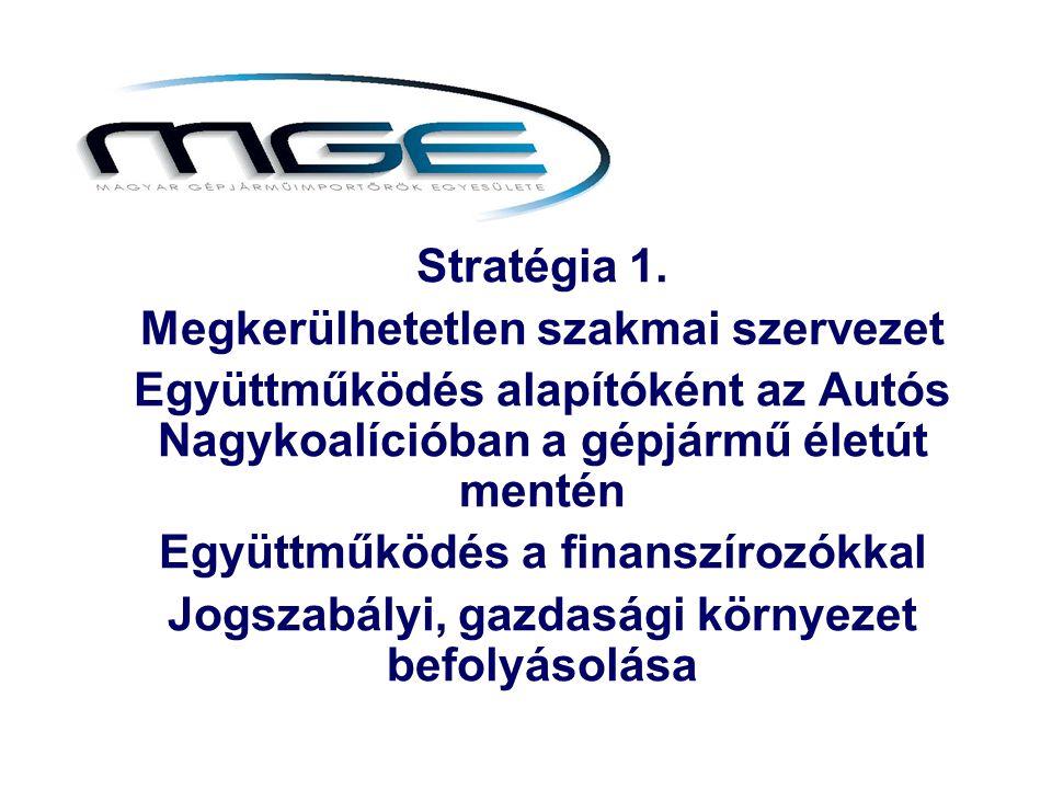 Stratégia 1. Megkerülhetetlen szakmai szervezet Együttműködés alapítóként az Autós Nagykoalícióban a gépjármű életút mentén Együttműködés a finanszíro