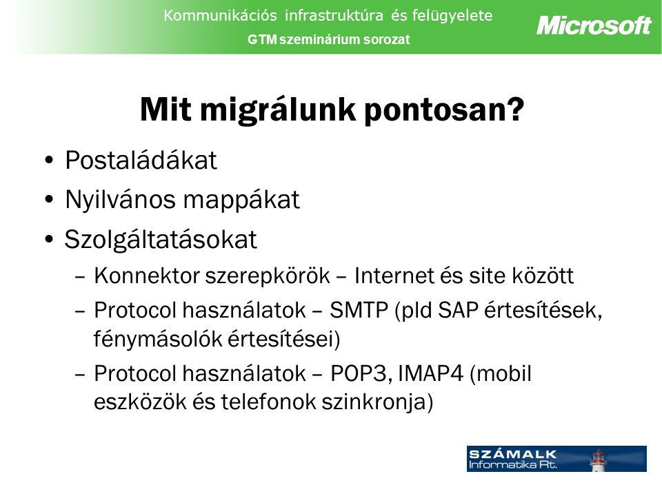 Kommunikációs infrastruktúra és felügyelete GTM szeminárium sorozat Mit migrálunk pontosan? Postaládákat Nyilvános mappákat Szolgáltatásokat –Konnekto