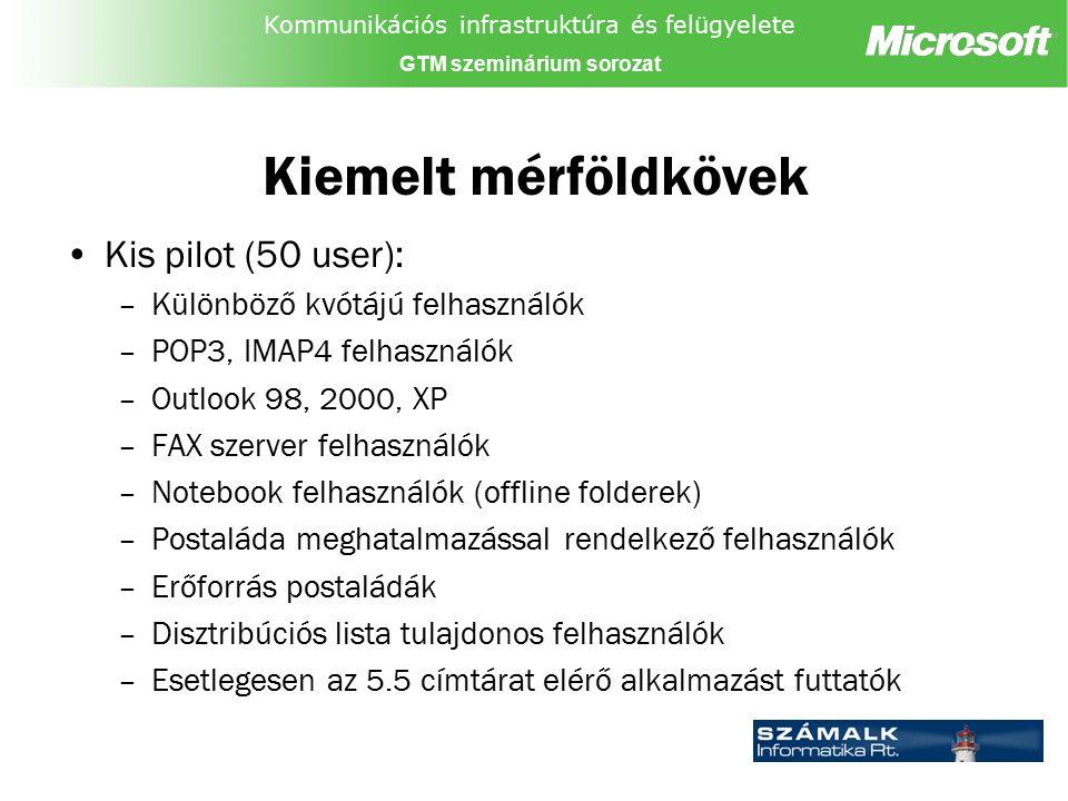 Kommunikációs infrastruktúra és felügyelete GTM szeminárium sorozat Kiemelt mérföldkövek Kis pilot (50 user): –Különböző kvótájú felhasználók –POP3, I