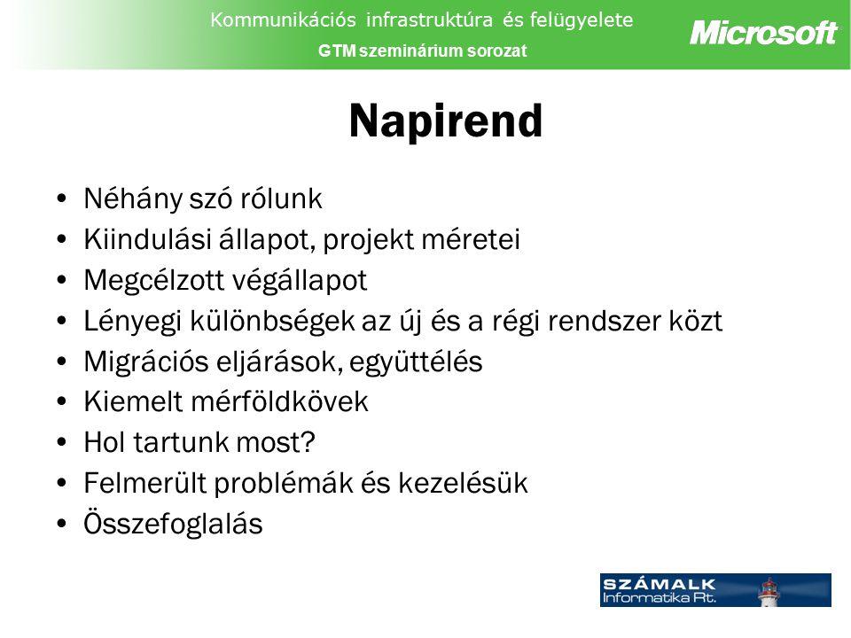 Kommunikációs infrastruktúra és felügyelete GTM szeminárium sorozat A SZÁMALK Informatika Rt 1996-ban alakult, Microsoft Nagyvállalati licensz szerződések értékesítésére Fókuszban: Licenszelés, szoftver fejlesztés, rendszermérnöki szolgáltatások, Navision 2002-2003-2004 a Microsoft legnagyobb Magyarországi licenszértékesítő partnere Gold Partner – Advanced Infrastructure Solutions Gold Partner – Business Solutions GTM partner – Kommunikációs infrastruktúra GTM partner – Windows 2003 átállás GTM partner – Portál megoldások
