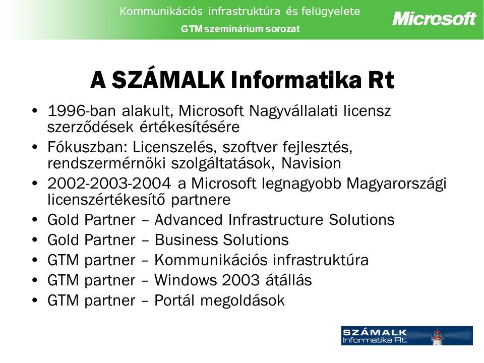 Kommunikációs infrastruktúra és felügyelete GTM szeminárium sorozat Hol tartunk most.