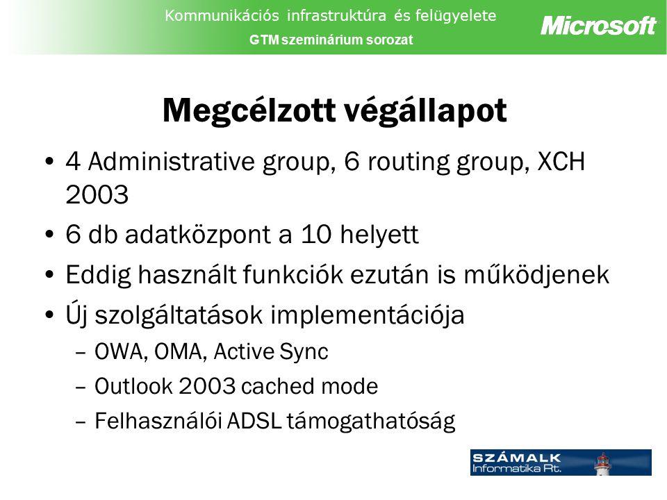 Kommunikációs infrastruktúra és felügyelete GTM szeminárium sorozat Megcélzott végállapot 4 Administrative group, 6 routing group, XCH 2003 6 db adatk
