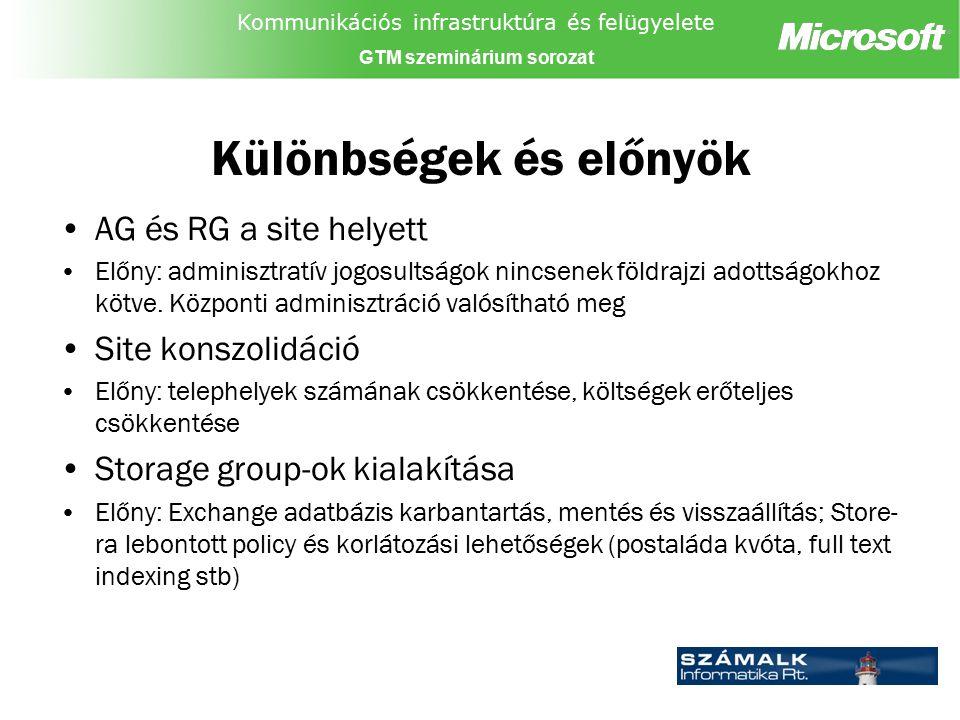 Kommunikációs infrastruktúra és felügyelete GTM szeminárium sorozat Különbségek és előnyök Recovery storage group használata Előny: akár egy darab postaláda visszaállítása Recovery server nélkül Könnyebb adminisztráció Előny: MMC-n keresztül menedzselhető, nincs külön szoftver SMTP alapú kommunikáció site-on belüli RPC és a site- ok közti X400 helyett Előny: Ugyanaz a szolgáltatás kevesebb sávszélességet igényel