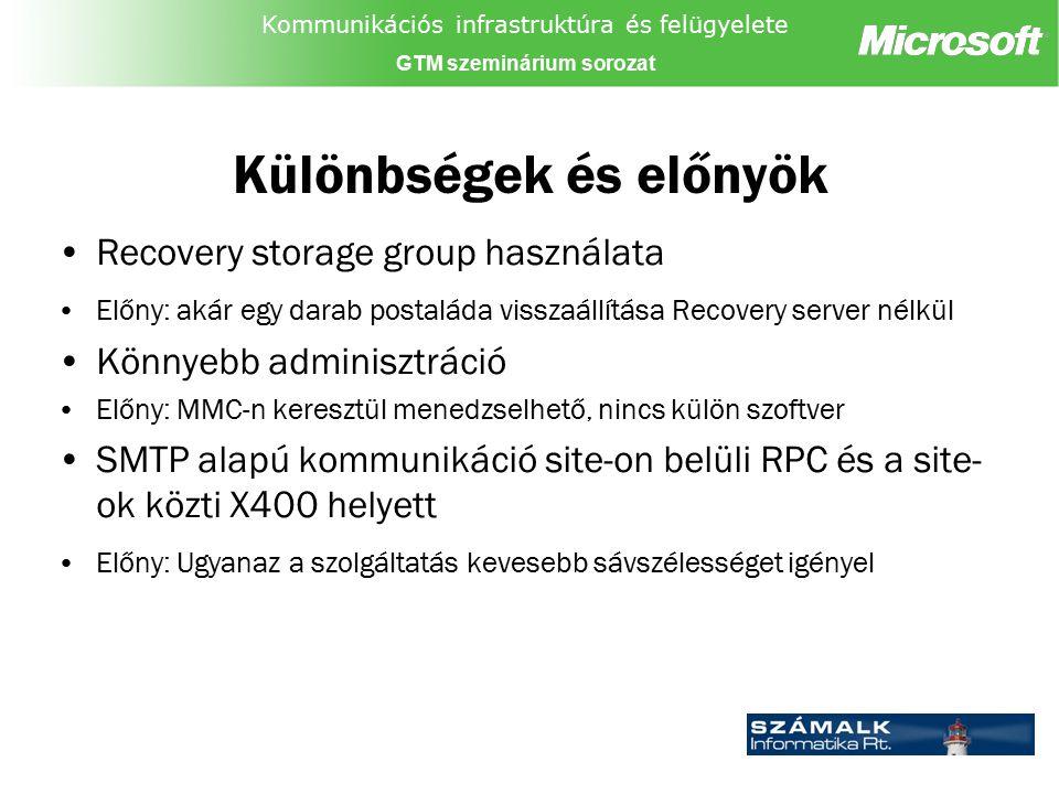 Kommunikációs infrastruktúra és felügyelete GTM szeminárium sorozat Különbségek és előnyök Recovery storage group használata Előny: akár egy darab pos