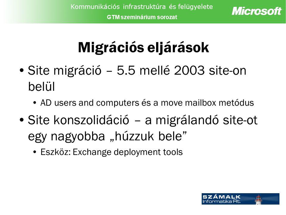 Kommunikációs infrastruktúra és felügyelete GTM szeminárium sorozat Migrációs eljárások Site migráció – 5.5 mellé 2003 site-on belül AD users and comp