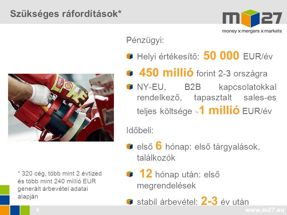 www.m27.eu 6 Pénzügyi: Helyi értékesítő: 50 000 EUR/év 450 millió forint 2-3 országra NY-EU, B2B kapcsolatokkal rendelkező, tapasztalt sales-es teljes
