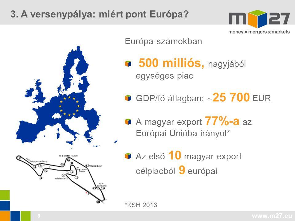 www.m27.eu 8 Európa számokban 500 milliós, nagyjából egységes piac GDP/fő átlagban: ~ 25 700 EUR A magyar export 77%-a az Európai Unióba irányul* Az e