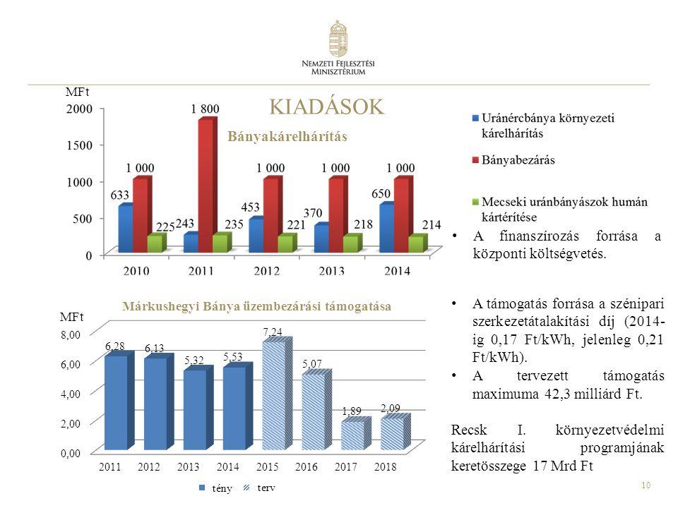 10 MFt KIADÁSOK A finanszírozás forrása a központi költségvetés. A támogatás forrása a szénipari szerkezetátalakítási díj (2014- ig 0,17 Ft/kWh, jelen