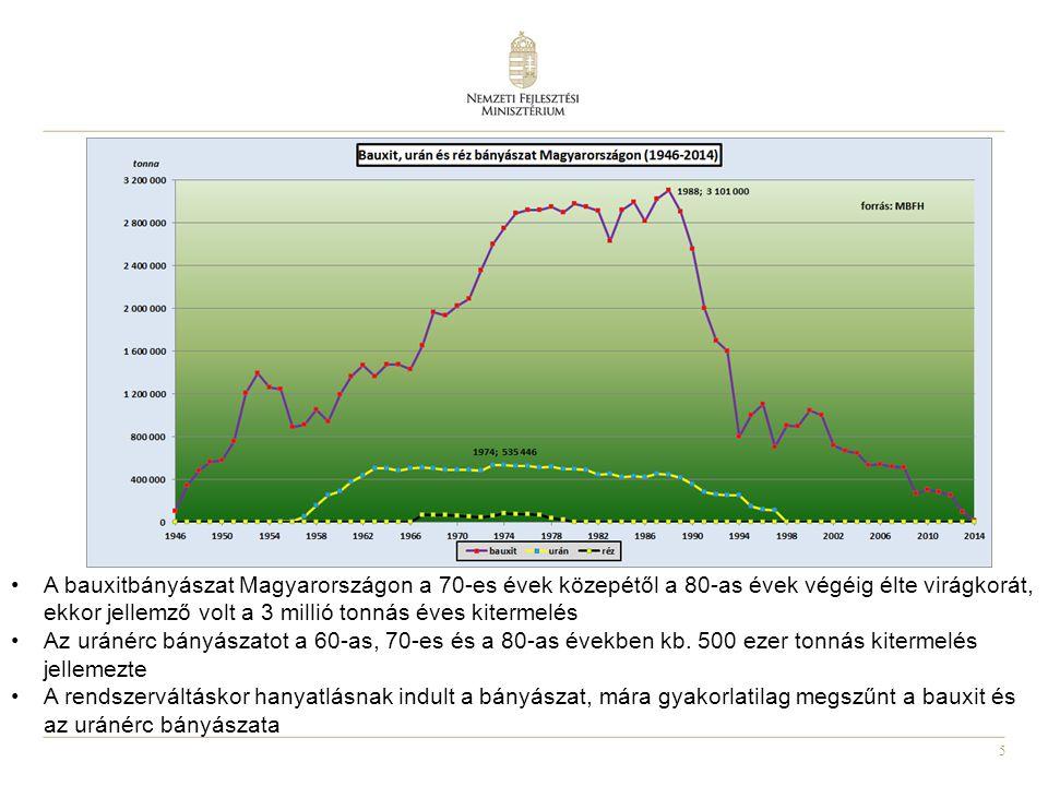 5 A bauxitbányászat Magyarországon a 70-es évek közepétől a 80-as évek végéig élte virágkorát, ekkor jellemző volt a 3 millió tonnás éves kitermelés Az uránérc bányászatot a 60-as, 70-es és a 80-as években kb.