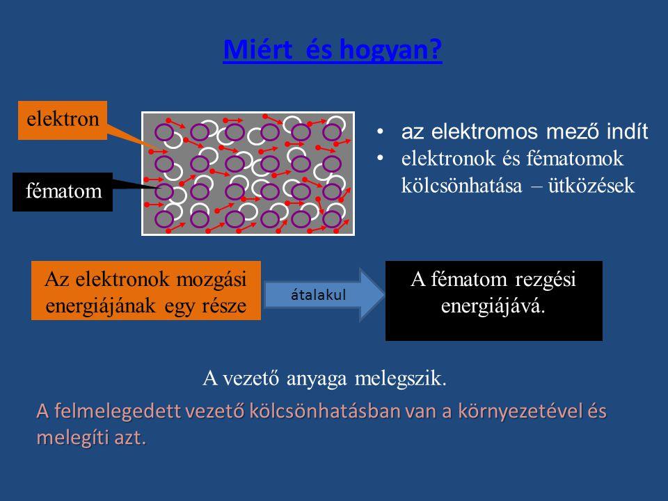 Miért és hogyan? A vezető anyaga melegszik. fématom elektron az elektromos mező indít elektronok és fématomok kölcsönhatása – ütközések A felmelegedet