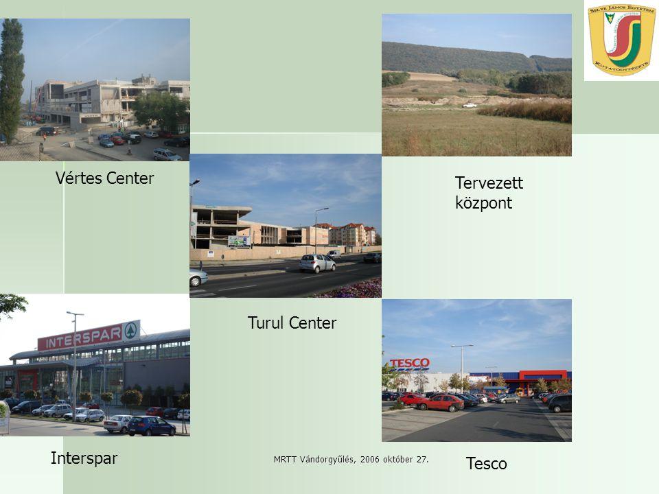 MRTT Vándorgyűlés, 2006 október 27. Vértes Center Turul Center Tesco Tervezett központ Interspar