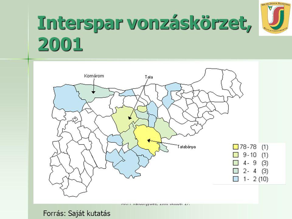 MRTT Vándorgyűlés, 2006 október 27. Interspar vonzáskörzet, 2001 Forrás: Saját kutatás