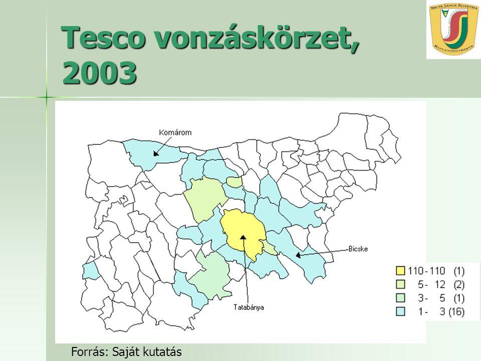 MRTT Vándorgyűlés, 2006 október 27. Tesco vonzáskörzet, 2003 Forrás: Saját kutatás