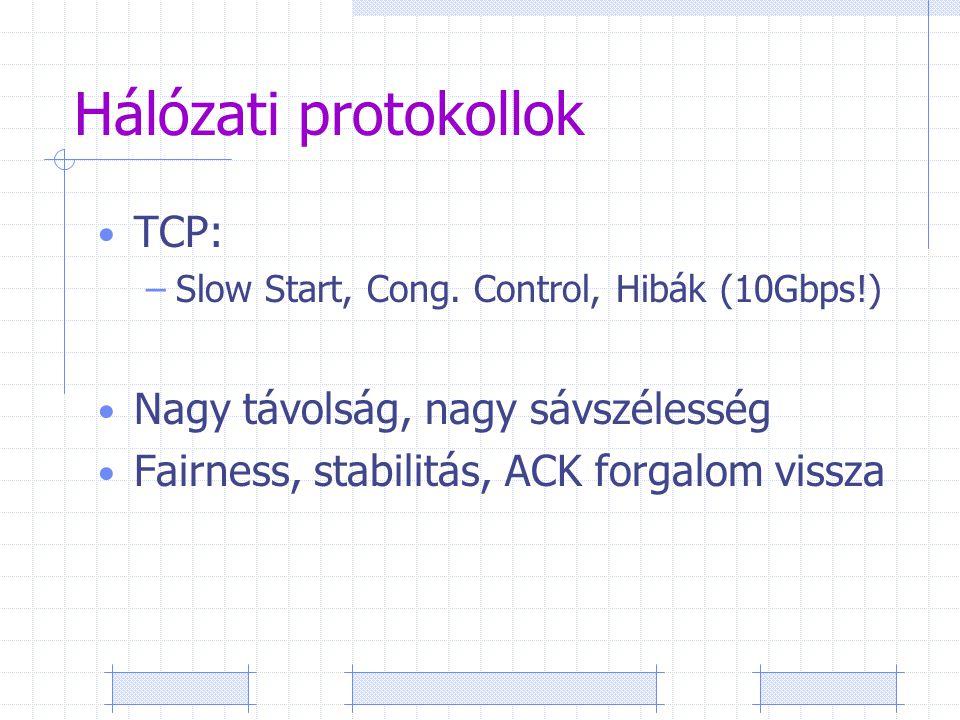 Hálózati protokollok TCP: –Slow Start, Cong.