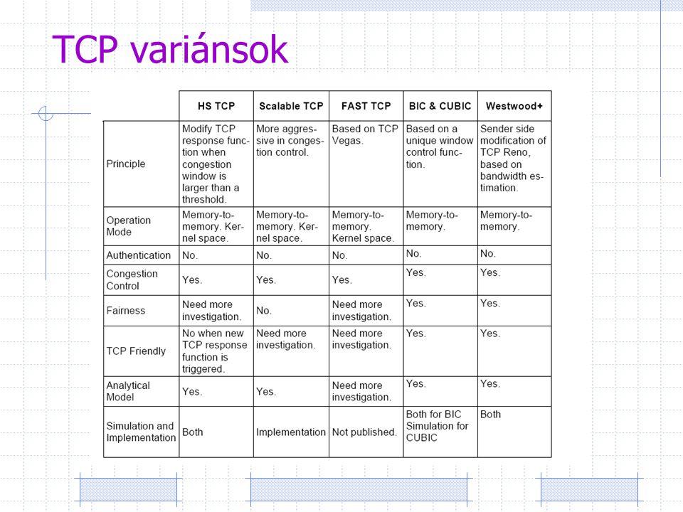 TCP variánsok