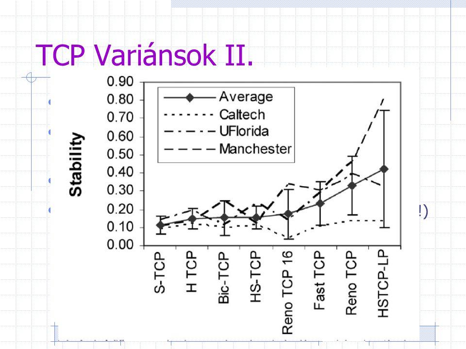 TCP Variánsok II.