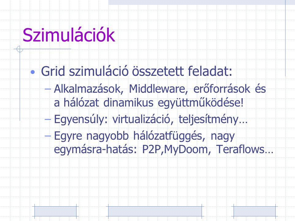 Szimulációk Grid szimuláció összetett feladat: –Alkalmazások, Middleware, erőforrások és a hálózat dinamikus együttműködése.