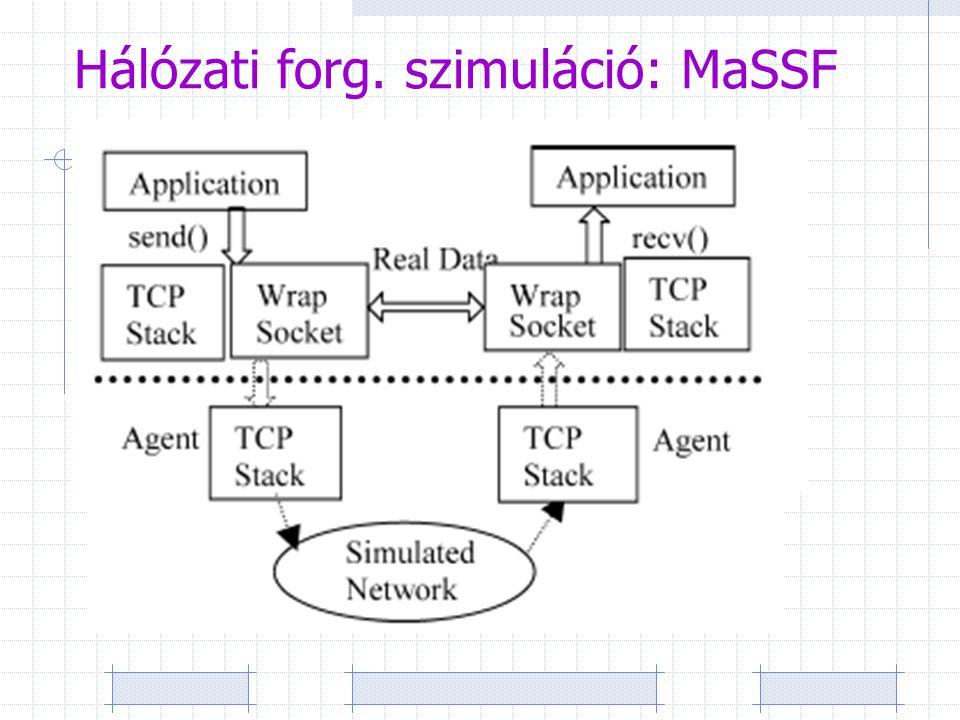 Hálózati forg. szimuláció: MaSSF