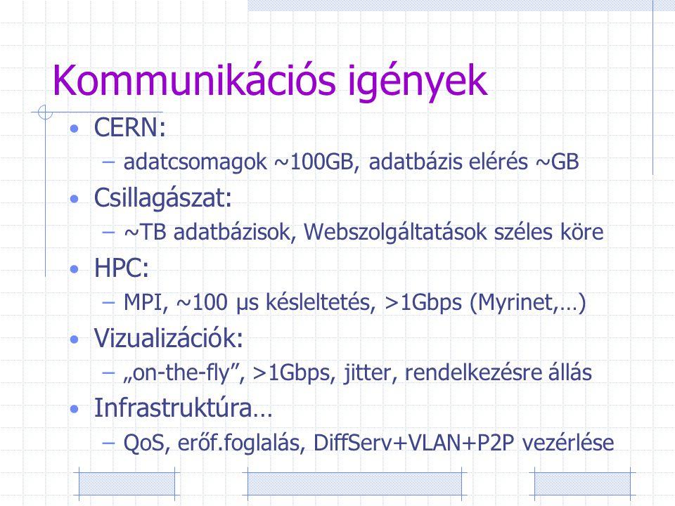 """Kommunikációs igények CERN: –adatcsomagok ~100GB, adatbázis elérés ~GB Csillagászat: –~TB adatbázisok, Webszolgáltatások széles köre HPC: –MPI, ~100 μs késleltetés, >1Gbps (Myrinet,…) Vizualizációk: –""""on-the-fly , >1Gbps, jitter, rendelkezésre állás Infrastruktúra… –QoS, erőf.foglalás, DiffServ+VLAN+P2P vezérlése"""
