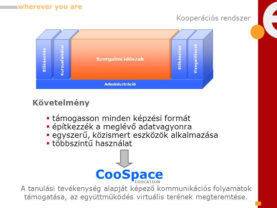 Kooperációs rendszer Követelmény  támogasson minden képzési formát  építkezzék a meglévő adatvagyonra  egyszerű, közismert eszközök alkalmazása  többszintű használat A tanulási tevékenység alapját képező kommunikációs folyamatok támogatása, az együttműködés virtuális terének megteremtése.